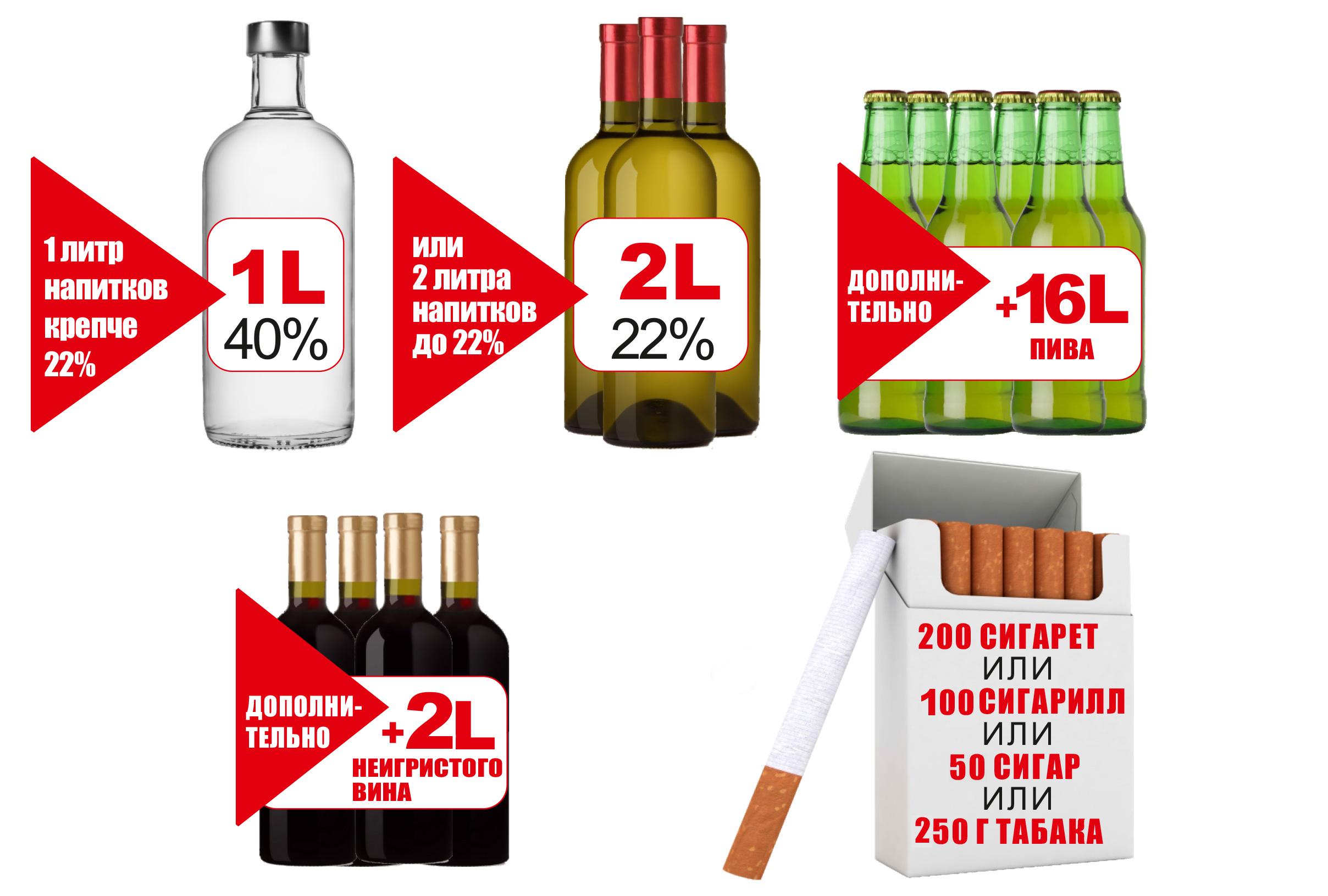 Ввоз в финляндию алкоголя